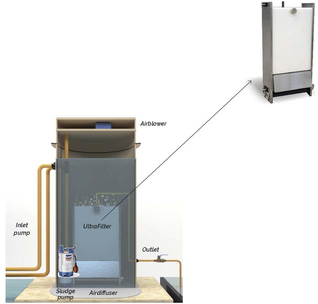 sistemas-ultraclean2